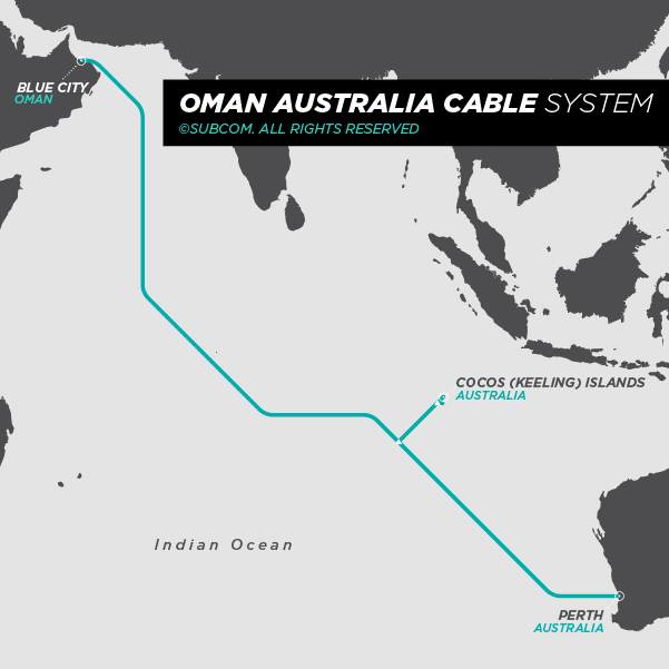 Oman Australia Cable System